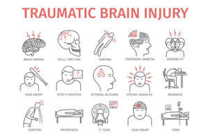 What Type of TBI